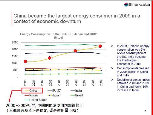 energy-usage-001a2s