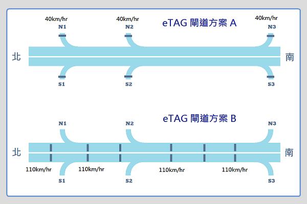 taiwan-freeway-etac-idea-002c