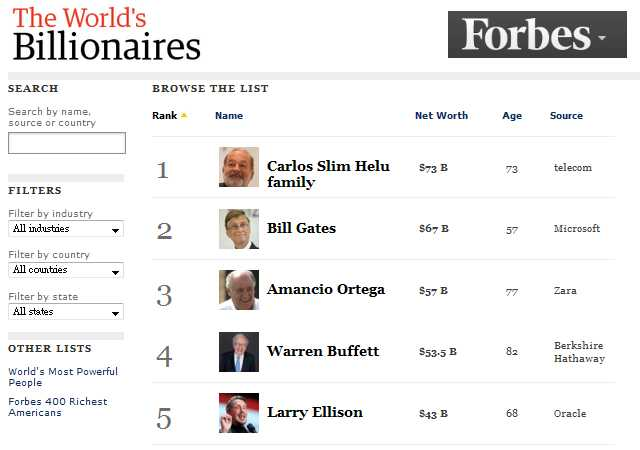 forbes-rich-list-2013-003a