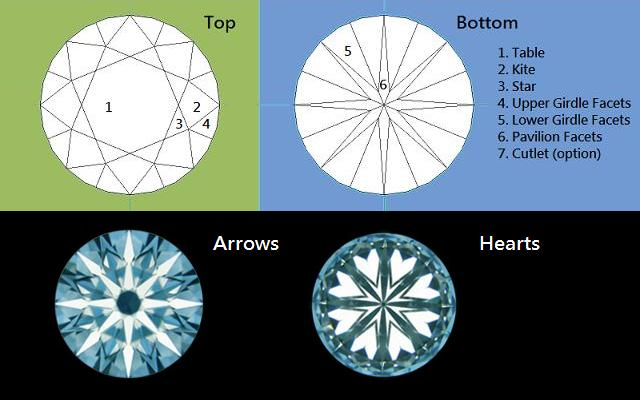 diamond-hearts-and-arrows