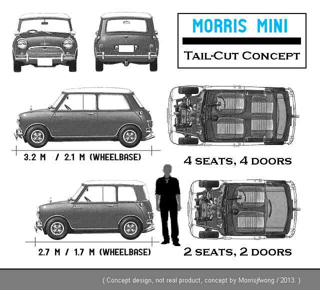 morris mini minor tail cut concept 2013