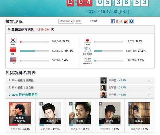 vote-korea-stars-20130714a3