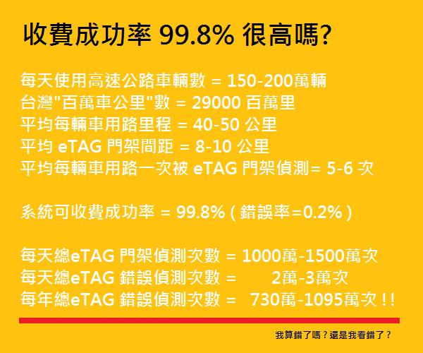 taiwan-freeway-etag-error-rate-001a