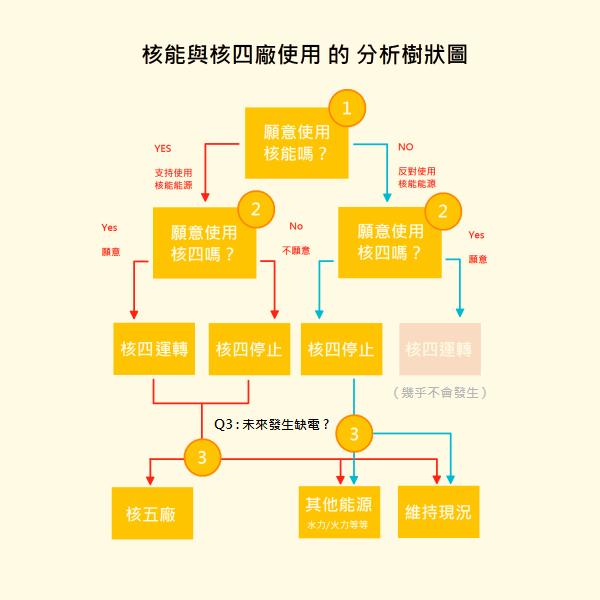 nuclear-power-flow-chart-003b
