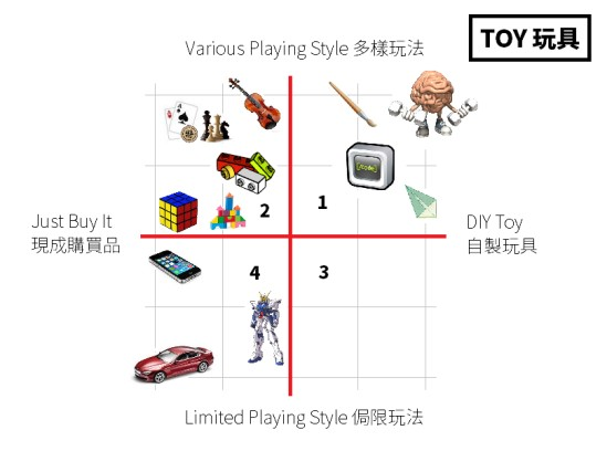 toy-domain-chart-05a
