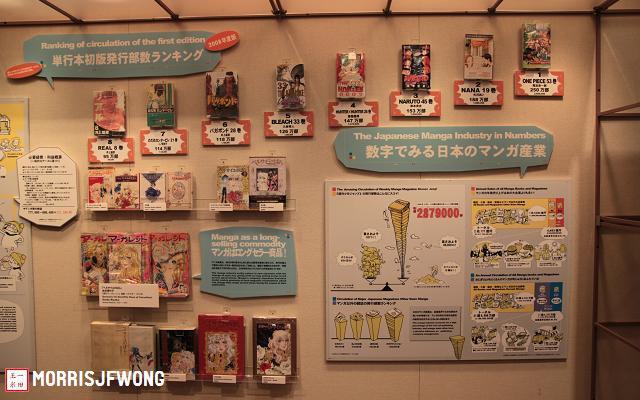 京都漫畫博物館